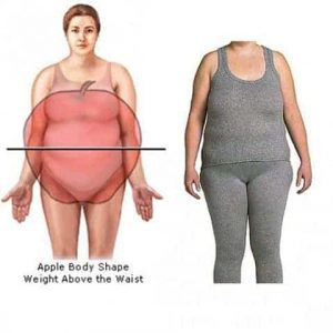 suitable clothes to the Apple body shape